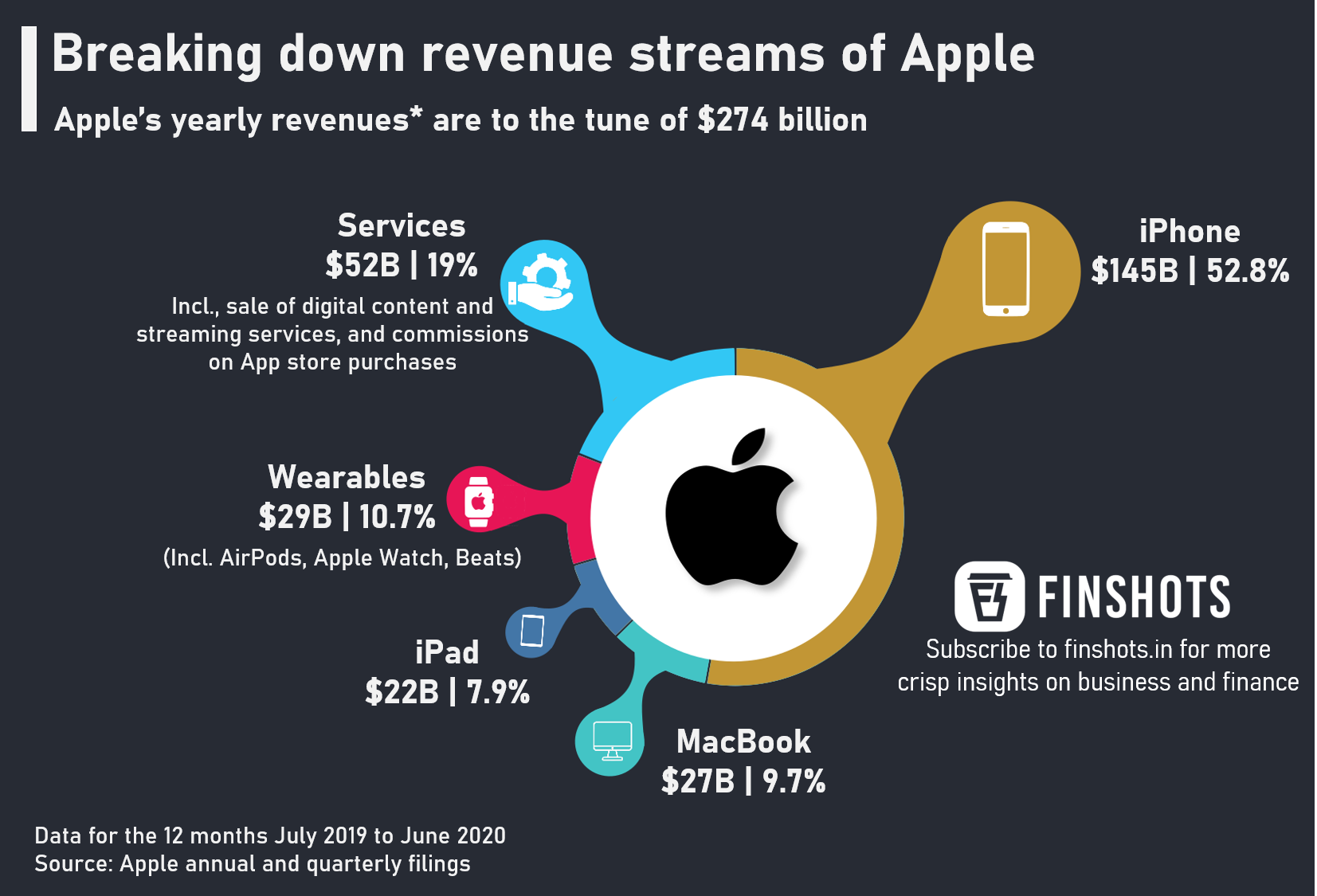 Apple's market cap crosses $2 trillion