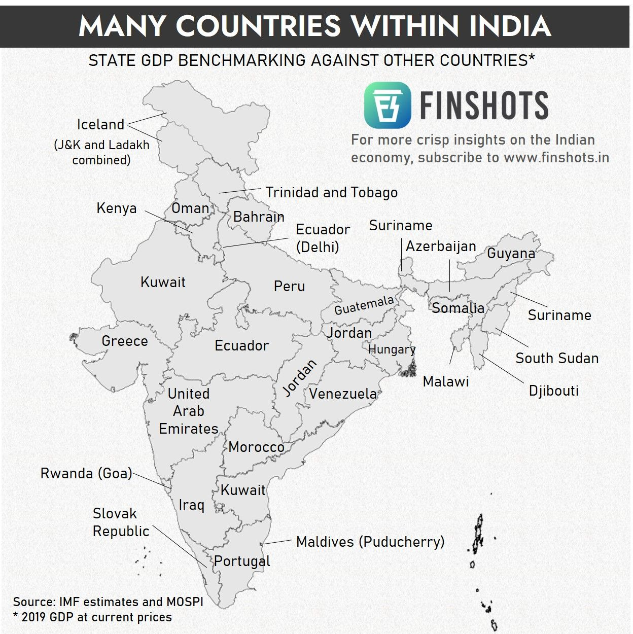 Many countries within India
