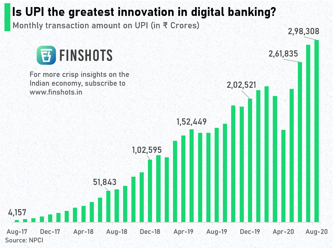 Is UPI the greatest innovation in digital banking?