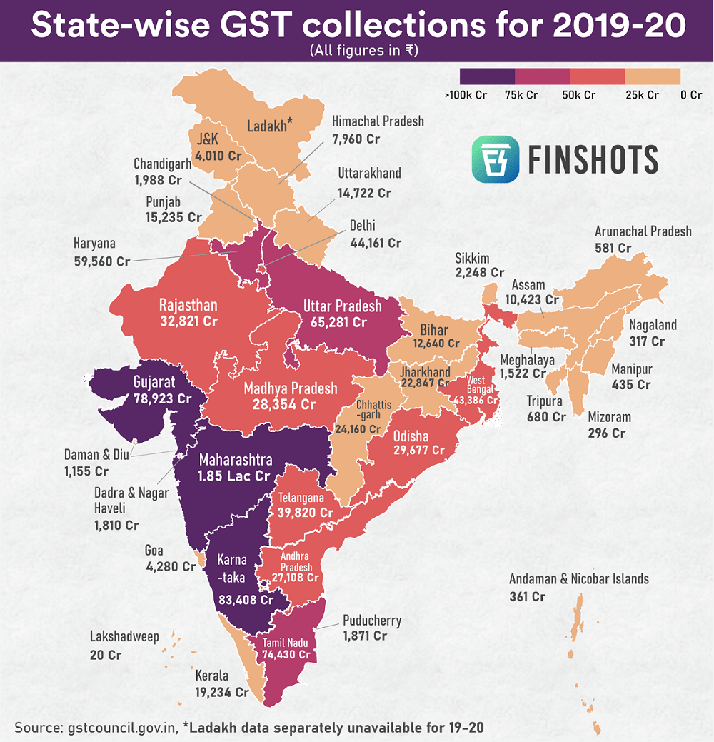 How much does each state contribute to GST collections?