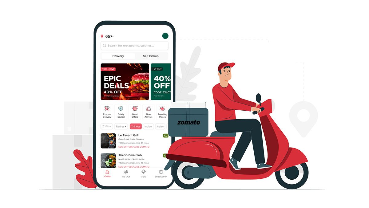 Zomato and the Unit Economics Problem