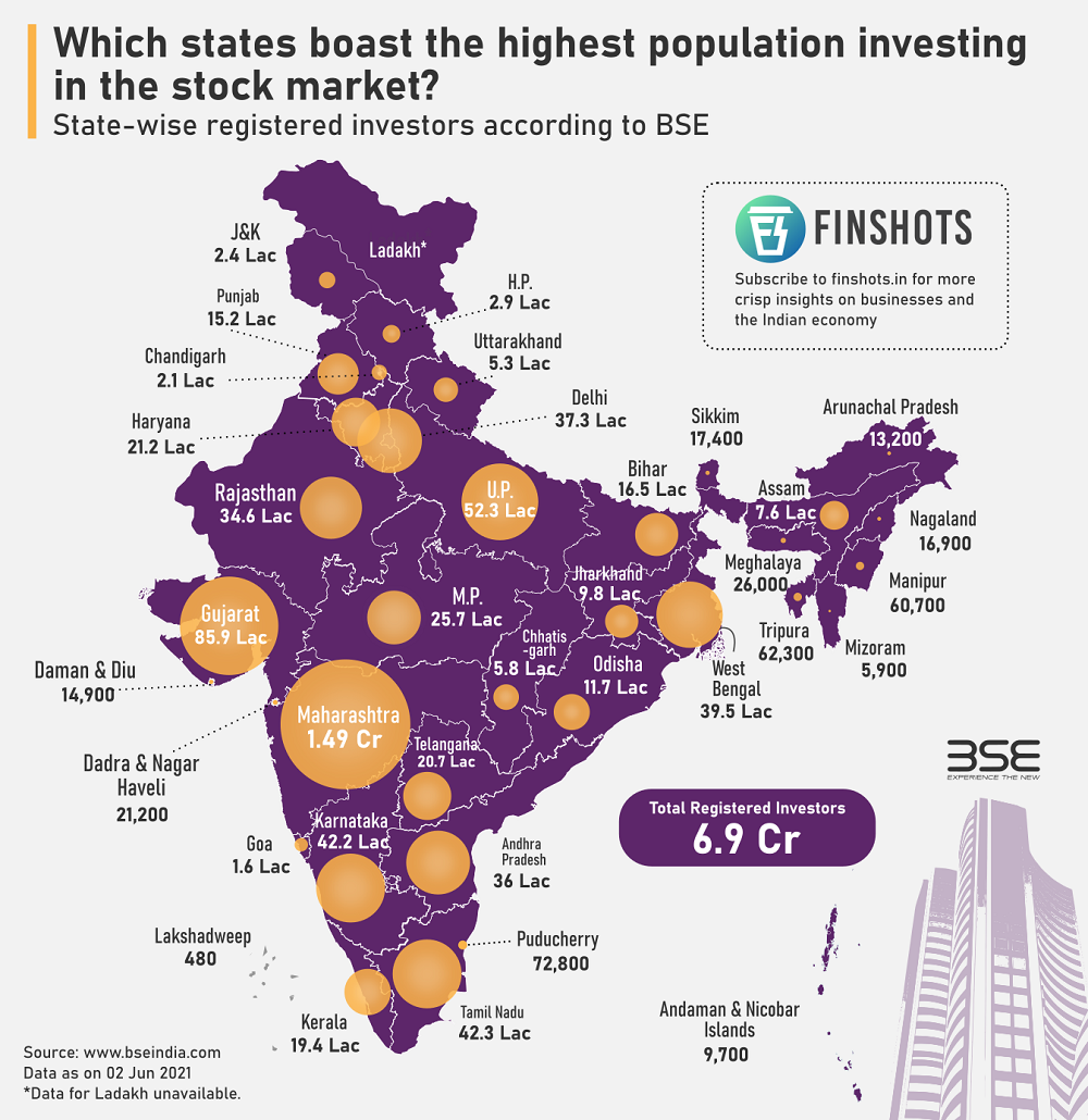 State-wise registered investors in India