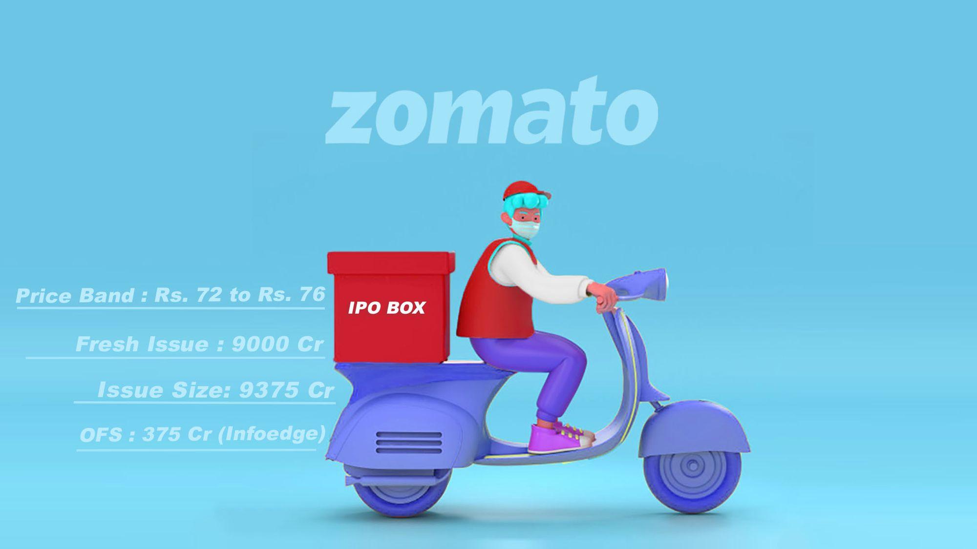 The Zomato IPO
